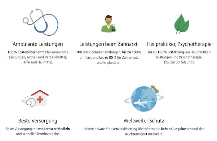 Krankenversicherung Allianz 1